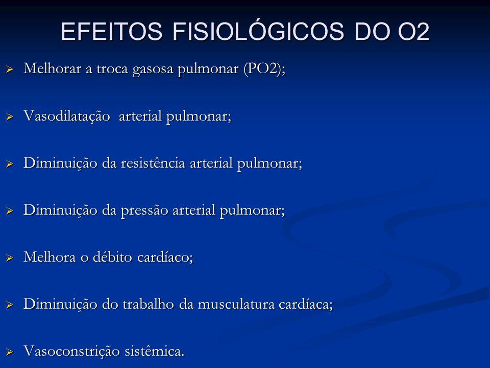 EFEITOS FISIOLÓGICOS DO O2