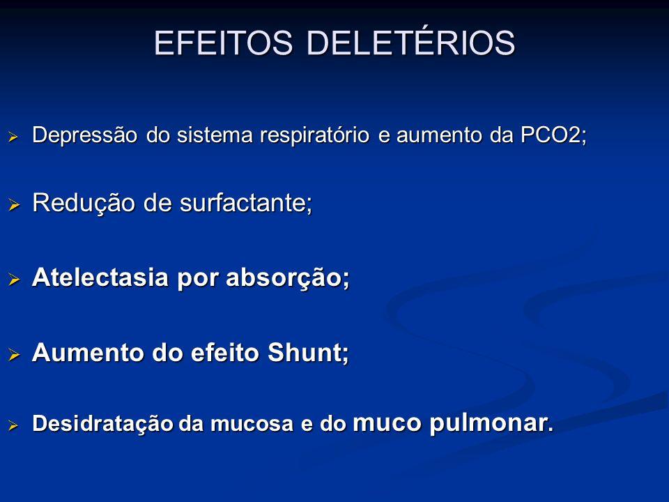 EFEITOS DELETÉRIOS Redução de surfactante; Atelectasia por absorção;