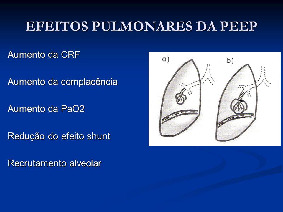 EFEITOS PULMONARES DA PEEP