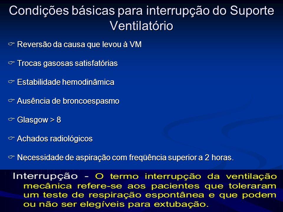 Condições básicas para interrupção do Suporte Ventilatório