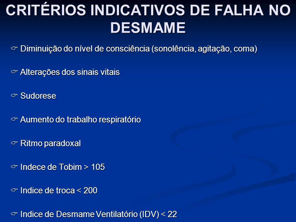 CRITÉRIOS INDICATIVOS DE FALHA NO DESMAME