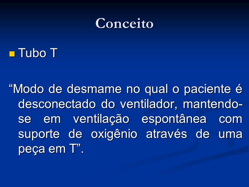 Conceito Tubo T.