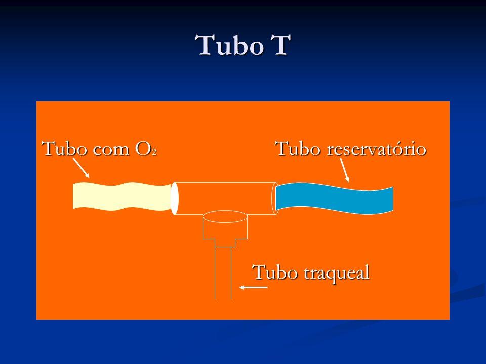 Tubo T Tubo com O2 Tubo reservatório Tubo traqueal