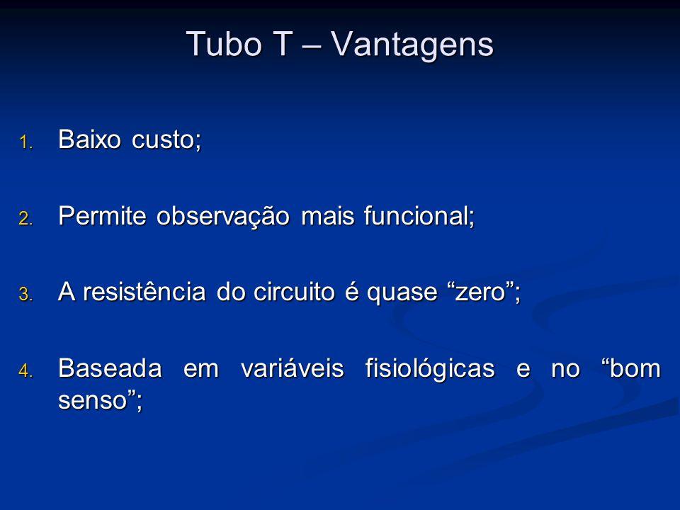 Tubo T – Vantagens Baixo custo; Permite observação mais funcional;