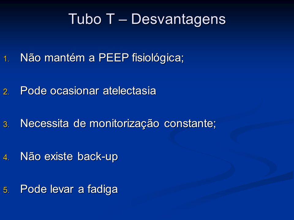 Tubo T – Desvantagens Não mantém a PEEP fisiológica;