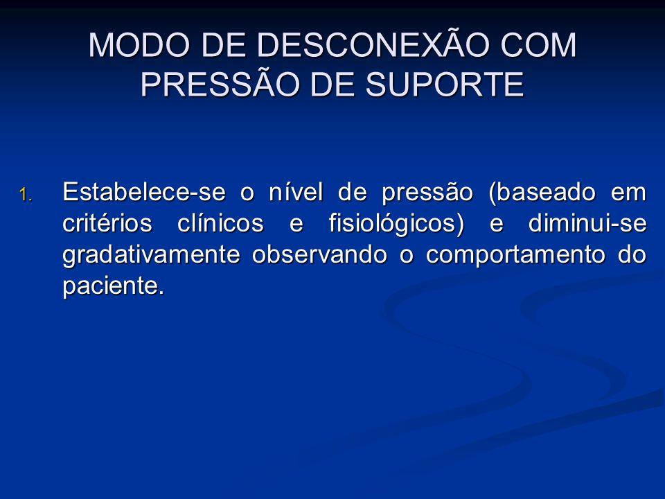MODO DE DESCONEXÃO COM PRESSÃO DE SUPORTE