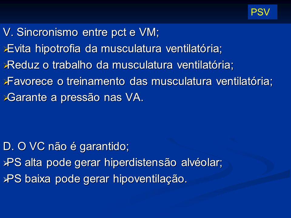 V. Sincronismo entre pct e VM;