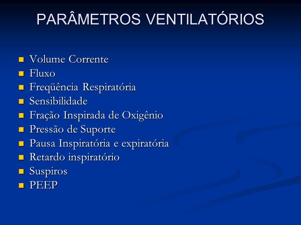 PARÂMETROS VENTILATÓRIOS