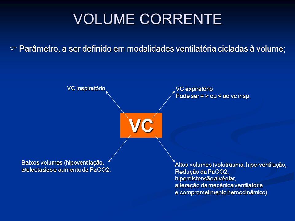 VOLUME CORRENTE  Parâmetro, a ser definido em modalidades ventilatória cicladas à volume; VC inspiratório.
