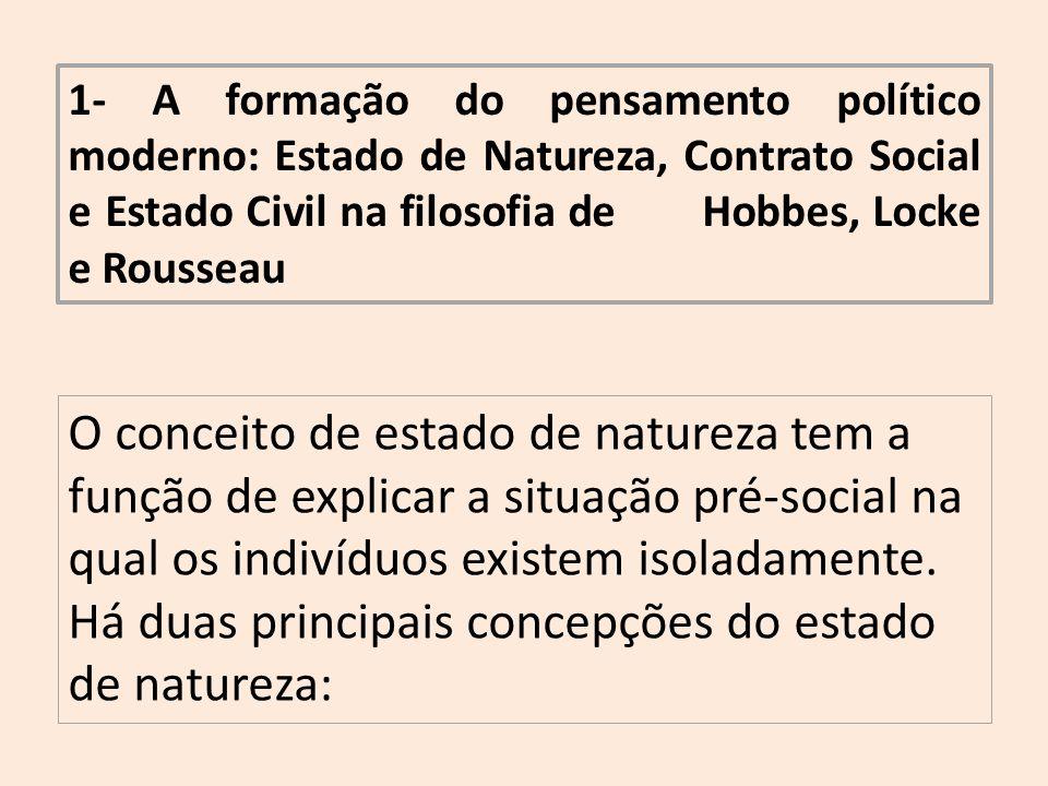 1- A formação do pensamento político moderno: Estado de Natureza, Contrato Social e Estado Civil na filosofia de Hobbes, Locke e Rousseau