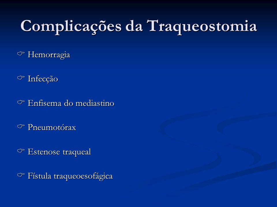 Complicações da Traqueostomia