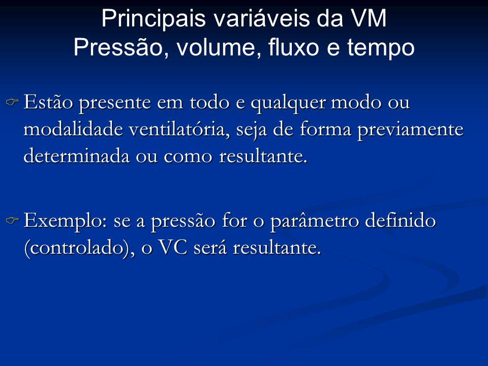 Principais variáveis da VM Pressão, volume, fluxo e tempo