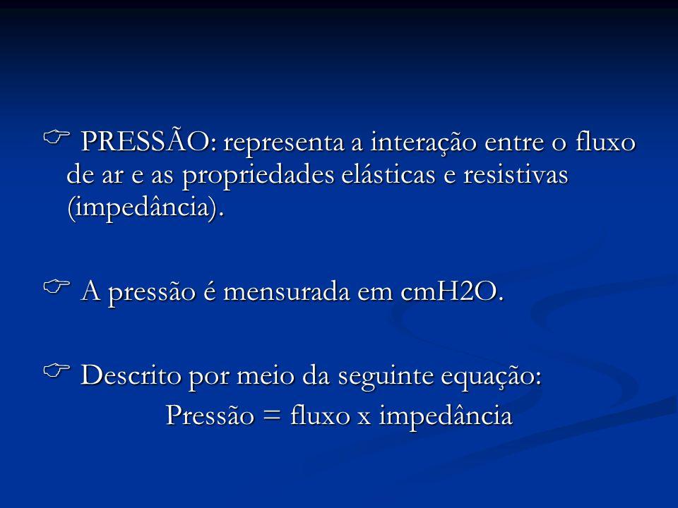 Pressão = fluxo x impedância