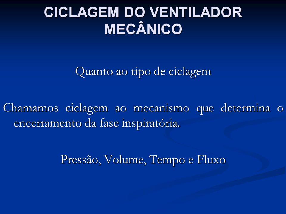 CICLAGEM DO VENTILADOR MECÂNICO