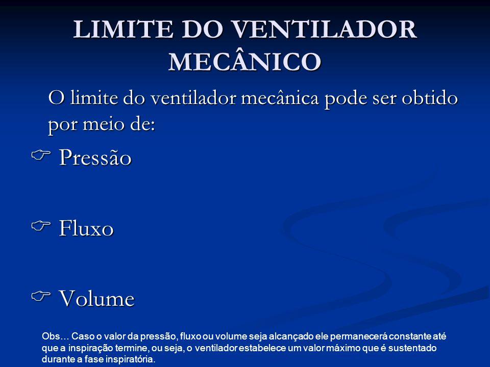 LIMITE DO VENTILADOR MECÂNICO