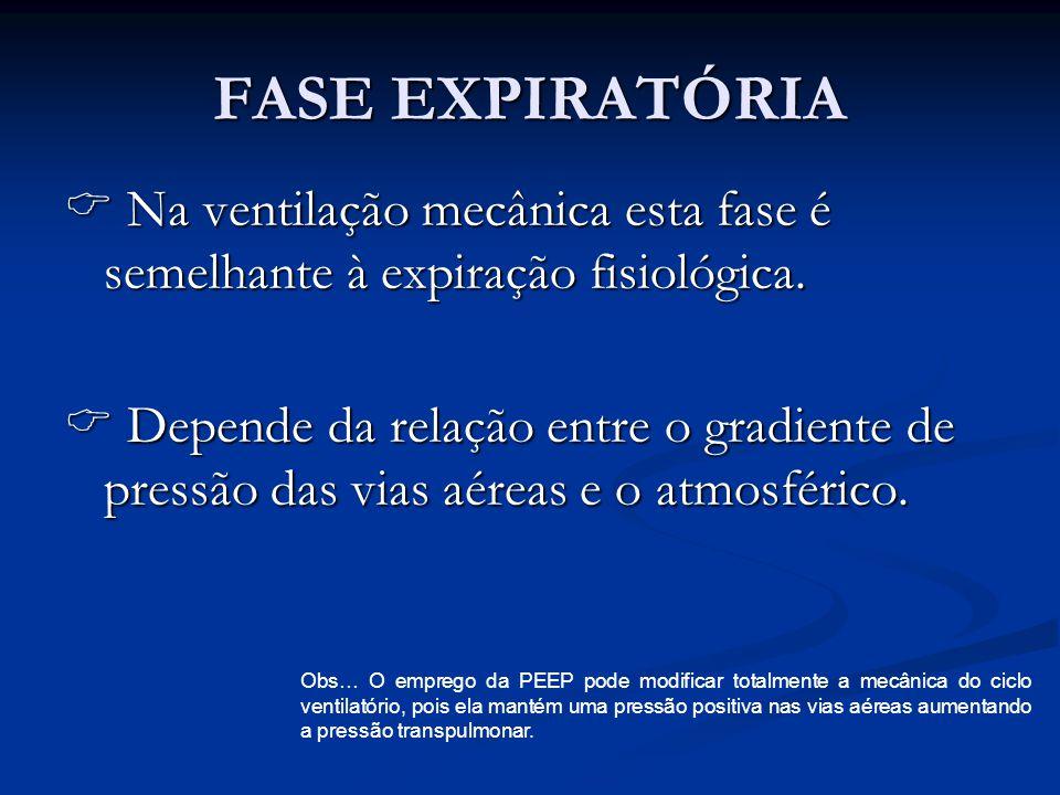 FASE EXPIRATÓRIA  Na ventilação mecânica esta fase é semelhante à expiração fisiológica.
