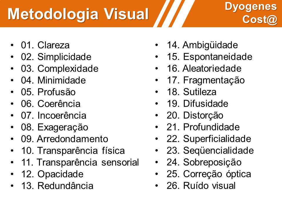 Metodologia Visual Dyogenes Cost@ 14. Ambigüidade 01. Clareza