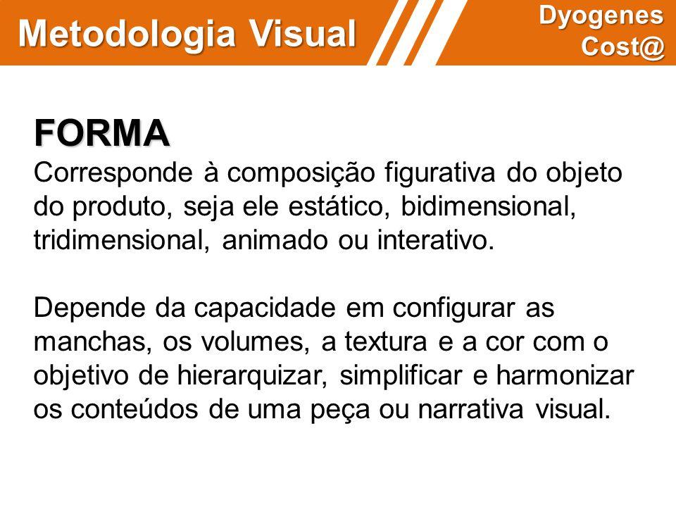 Metodologia Visual FORMA