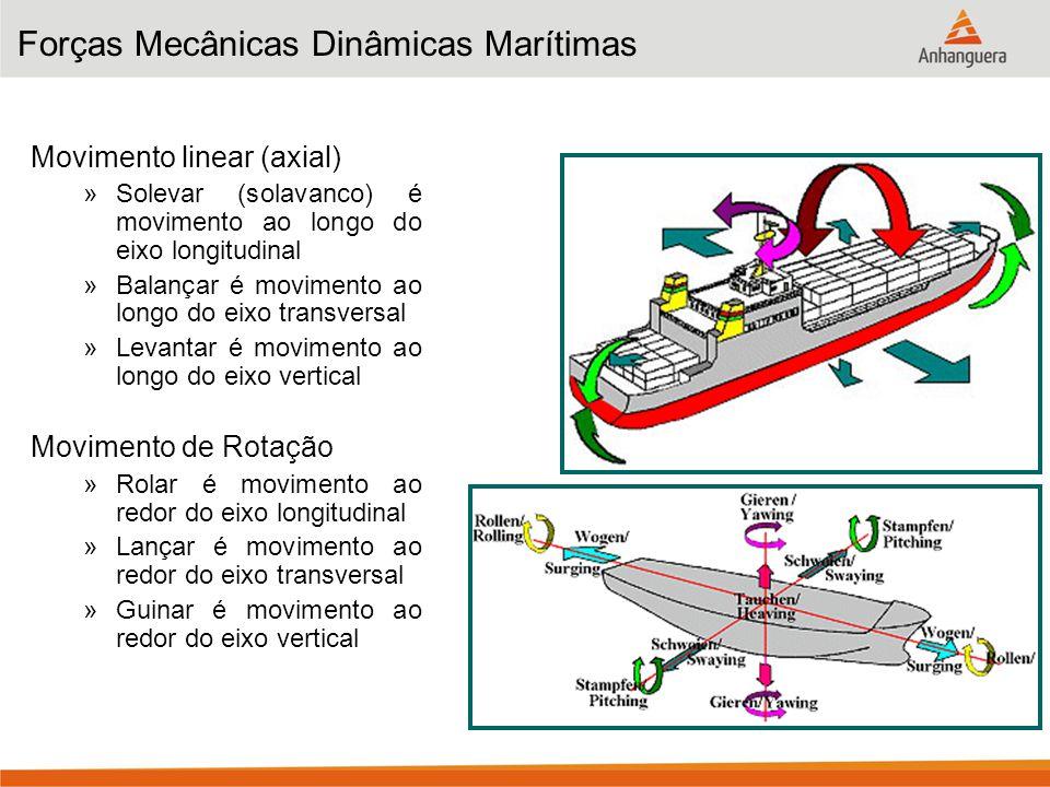 Forças Mecânicas Dinâmicas Marítimas