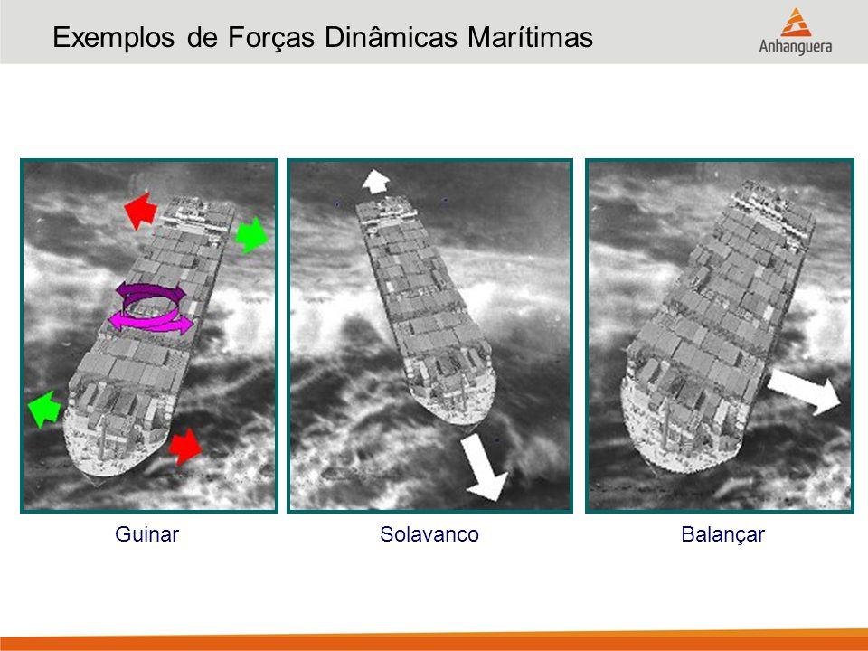 Exemplos de Forças Dinâmicas Marítimas