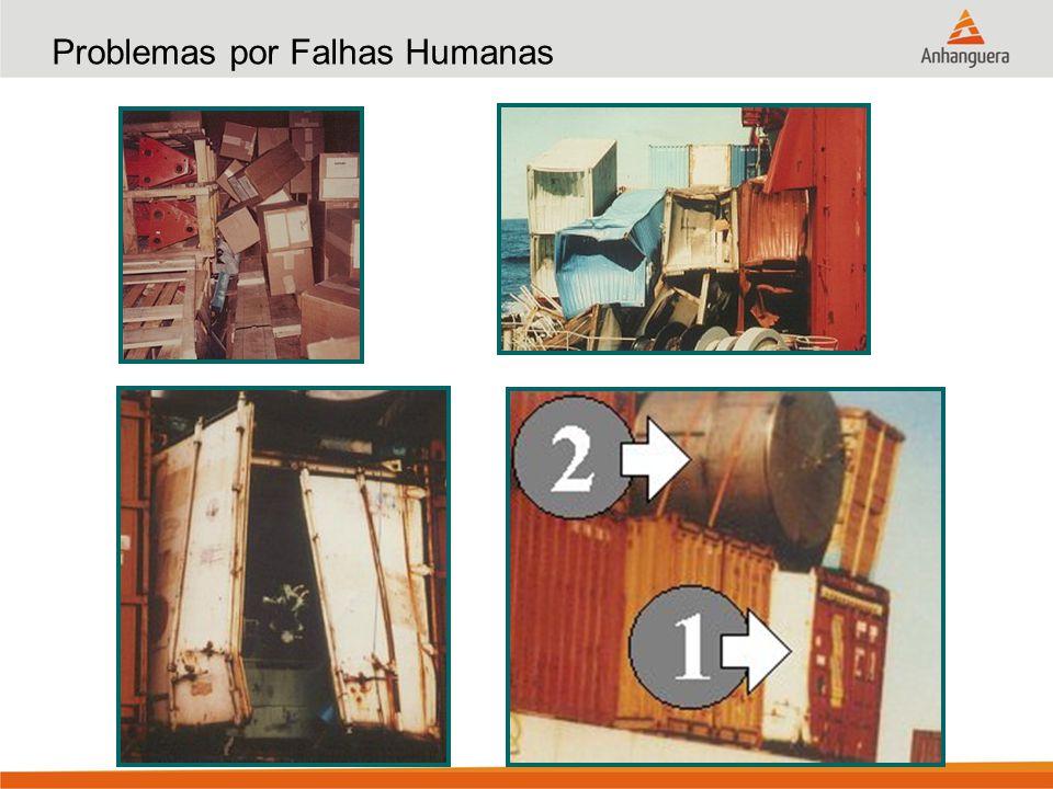 Problemas por Falhas Humanas