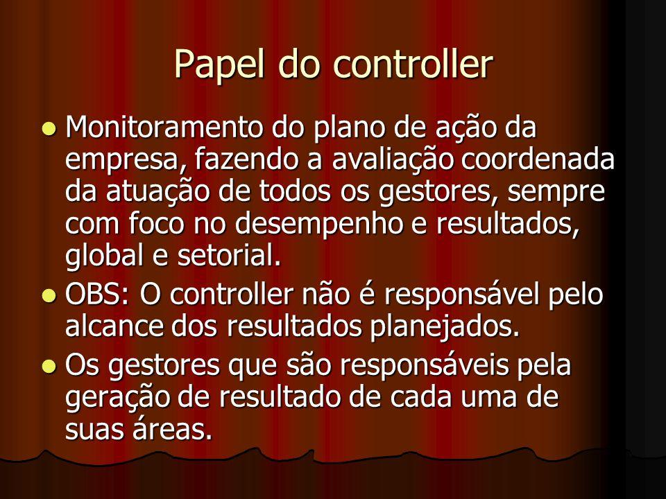 Papel do controller