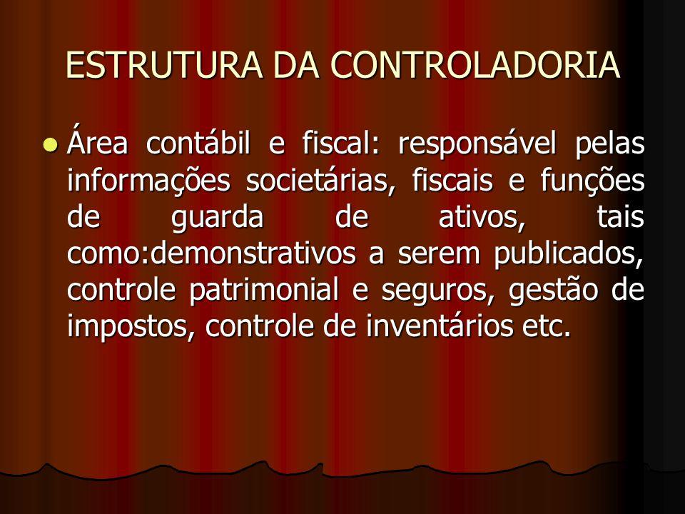 ESTRUTURA DA CONTROLADORIA