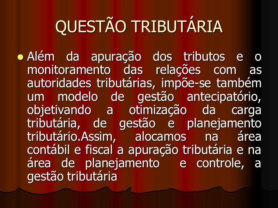 QUESTÃO TRIBUTÁRIA