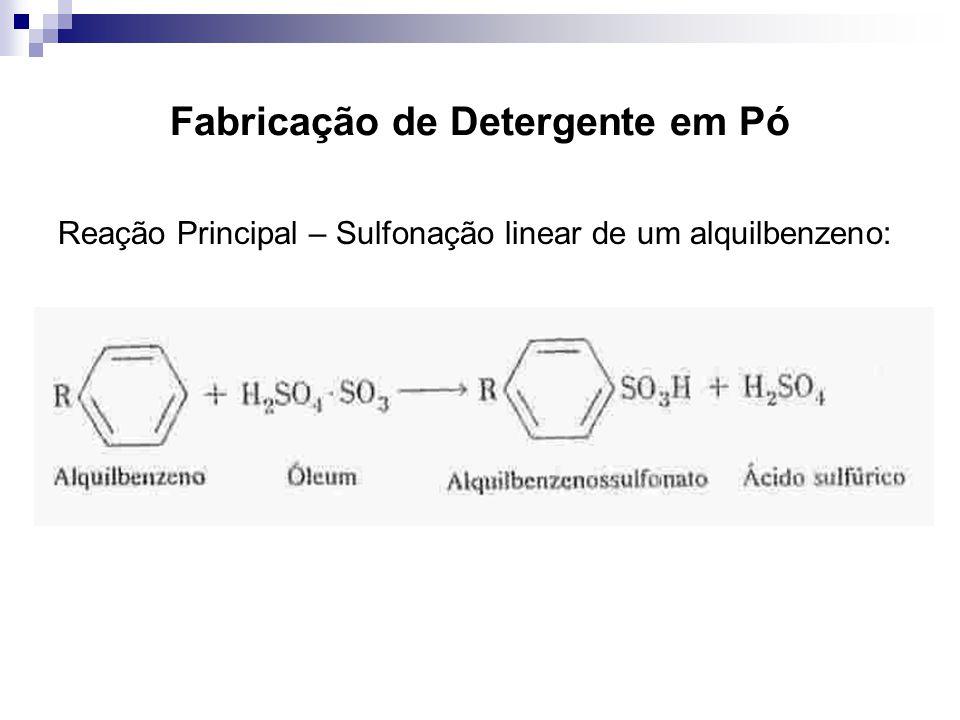 Fabricação de Detergente em Pó
