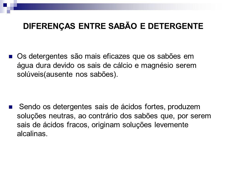 DIFERENÇAS ENTRE SABÃO E DETERGENTE