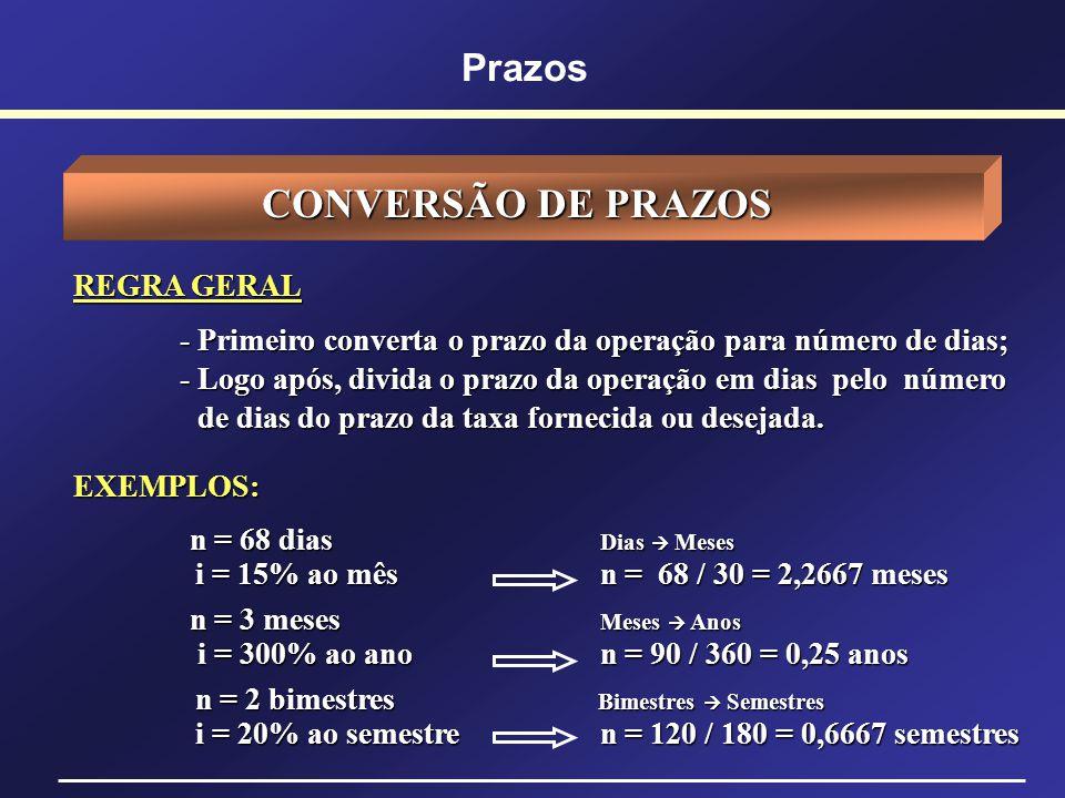CONVERSÃO DE PRAZOS Prazos REGRA GERAL