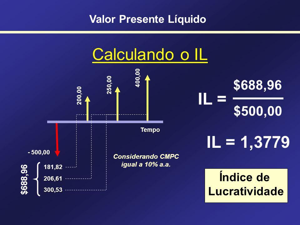 Valor Presente Líquido Considerando CMPC igual a 10% a.a.