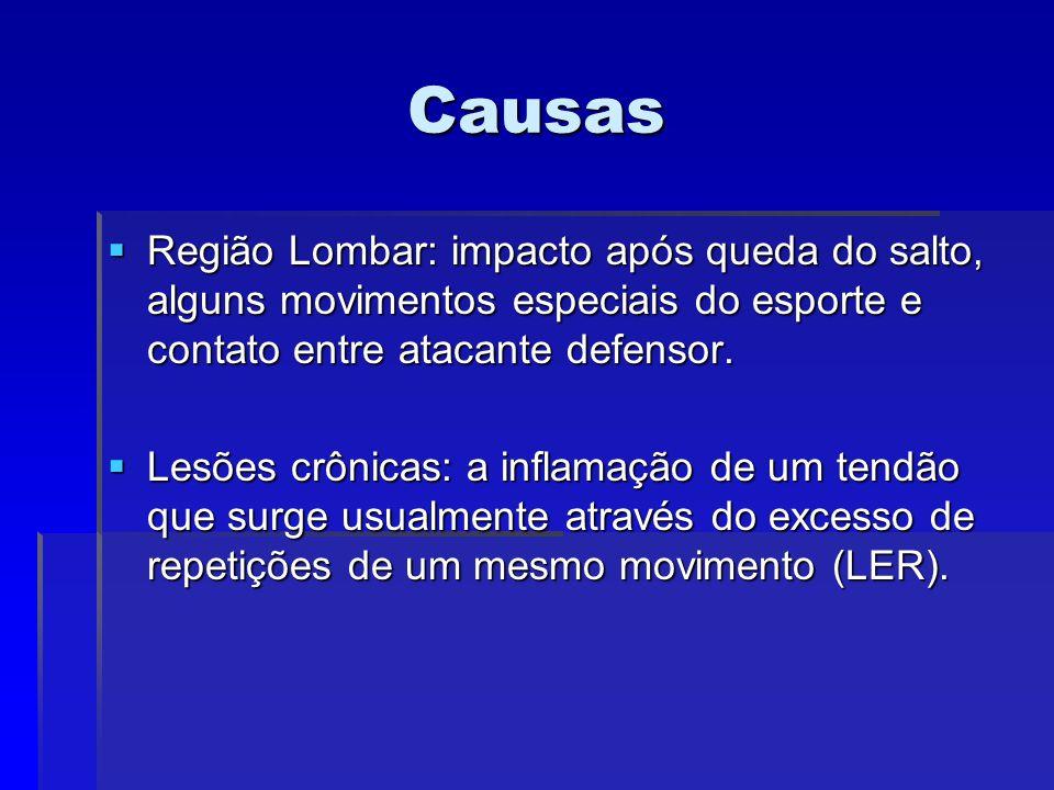 Causas Região Lombar: impacto após queda do salto, alguns movimentos especiais do esporte e contato entre atacante defensor.