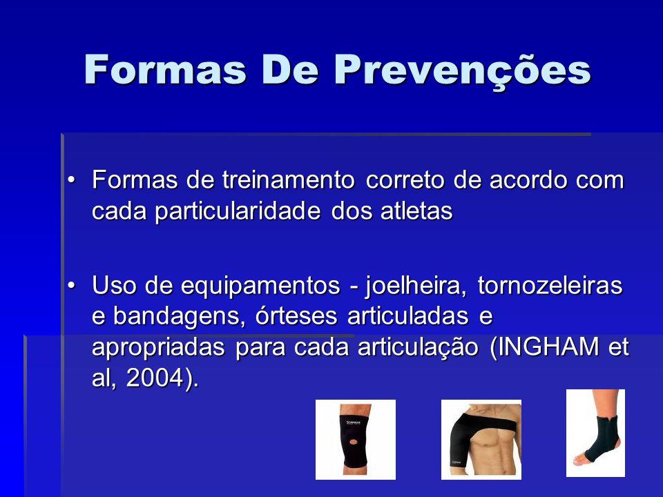 Formas De Prevenções Formas de treinamento correto de acordo com cada particularidade dos atletas.