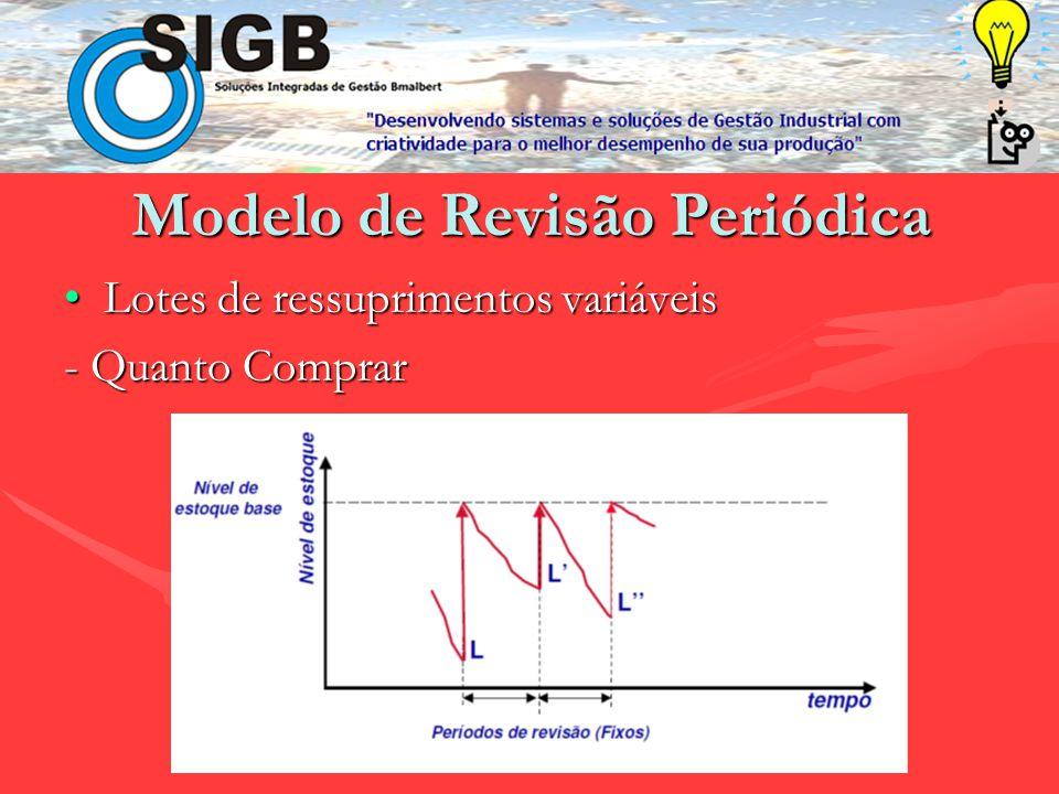 Modelo de Revisão Periódica