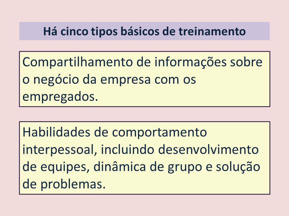 Há cinco tipos básicos de treinamento