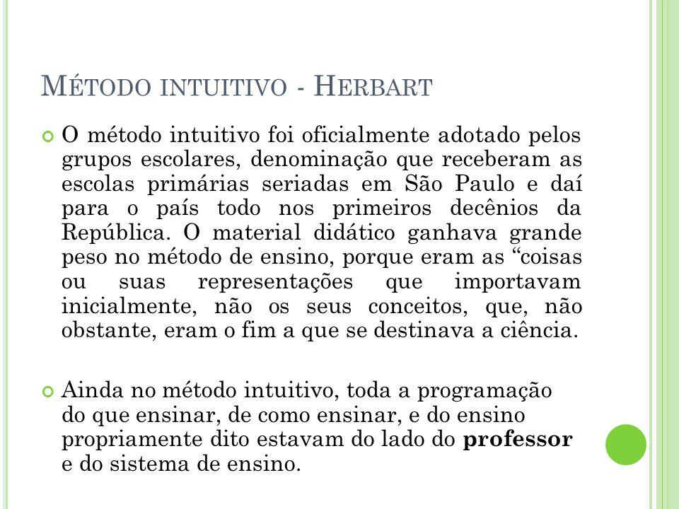 Método intuitivo - Herbart