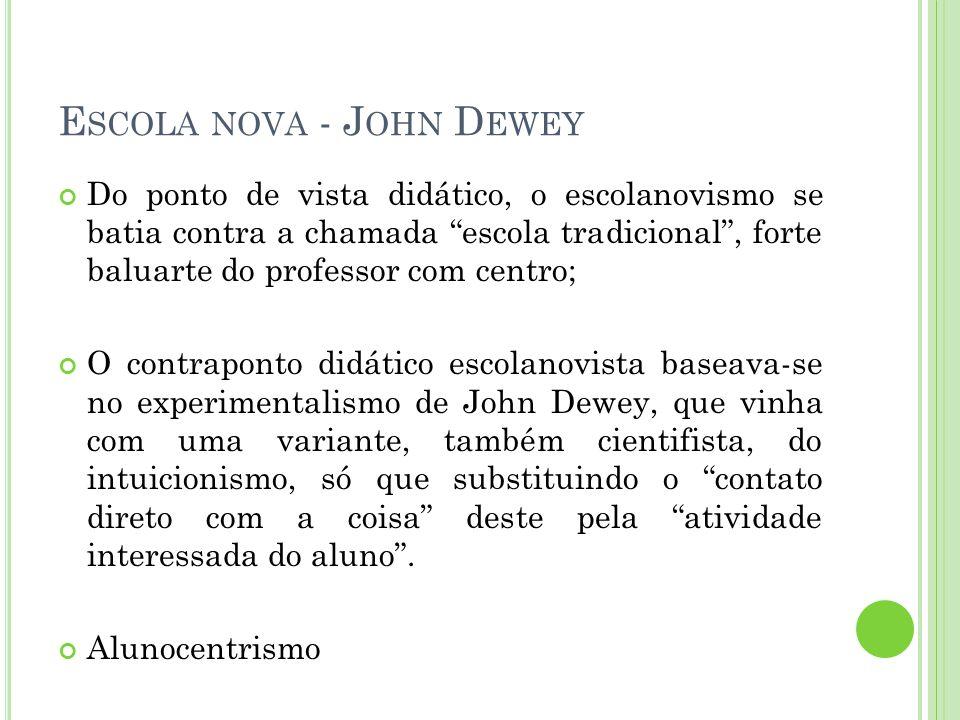 Escola nova - John Dewey