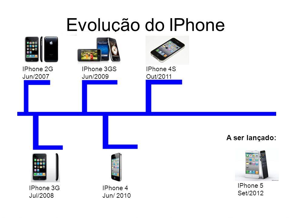 Evolução do IPhone A ser lançado: IPhone 2G Jun/2007