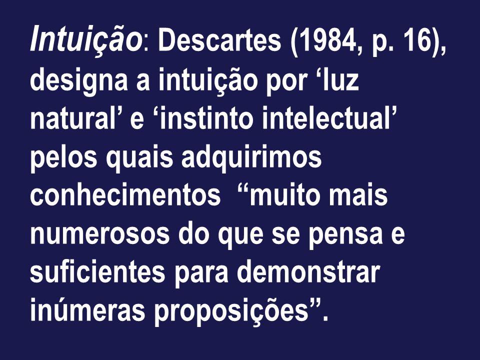 Intuição: Descartes (1984, p