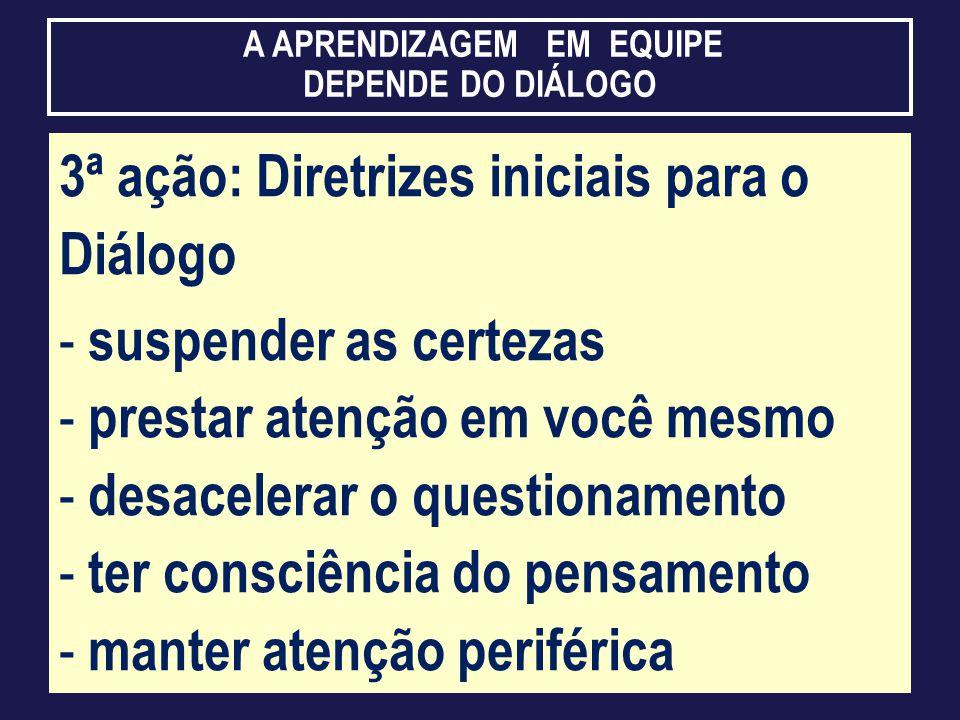 A APRENDIZAGEM EM EQUIPE DEPENDE DO DIÁLOGO
