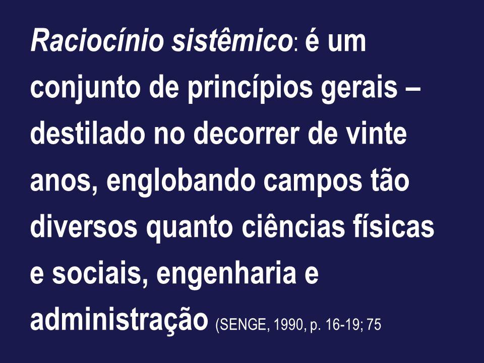 Raciocínio sistêmico: é um conjunto de princípios gerais – destilado no decorrer de vinte anos, englobando campos tão diversos quanto ciências físicas e sociais, engenharia e administração (SENGE, 1990, p.