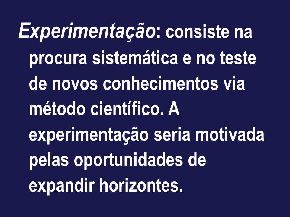 Experimentação: consiste na procura sistemática e no teste de novos conhecimentos via método científico.