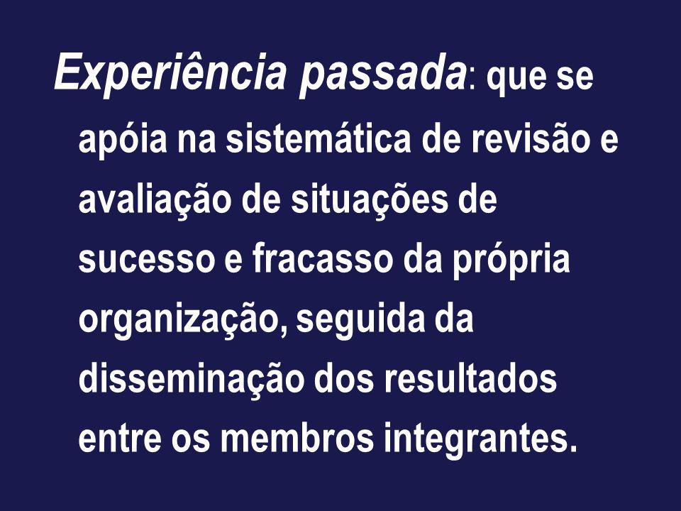 Experiência passada: que se apóia na sistemática de revisão e avaliação de situações de sucesso e fracasso da própria organização, seguida da disseminação dos resultados entre os membros integrantes.