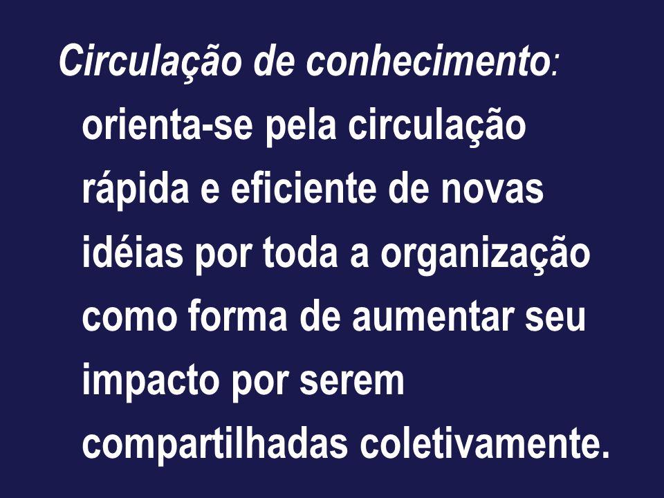 Circulação de conhecimento: orienta-se pela circulação rápida e eficiente de novas idéias por toda a organização como forma de aumentar seu impacto por serem compartilhadas coletivamente.