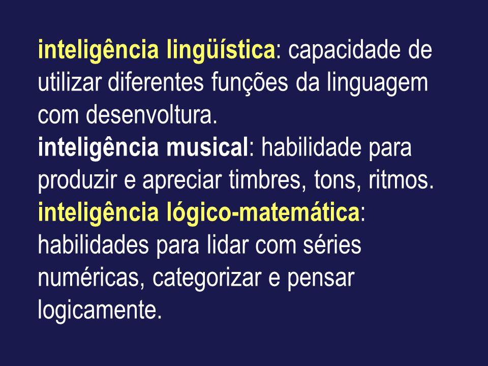 inteligência lingüística: capacidade de utilizar diferentes funções da linguagem com desenvoltura.