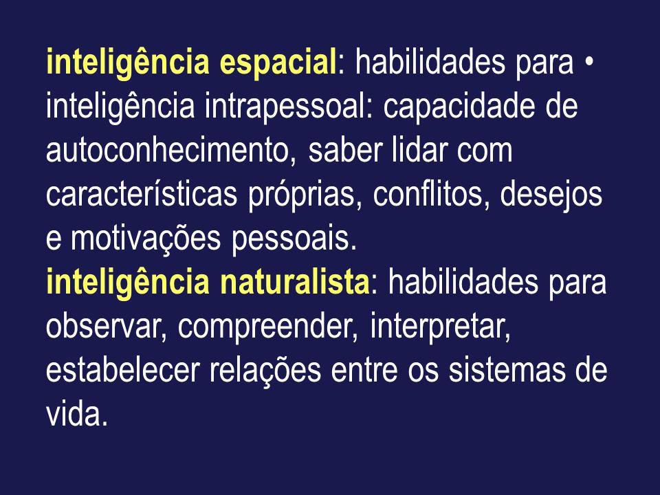 inteligência espacial: habilidades para • inteligência intrapessoal: capacidade de autoconhecimento, saber lidar com