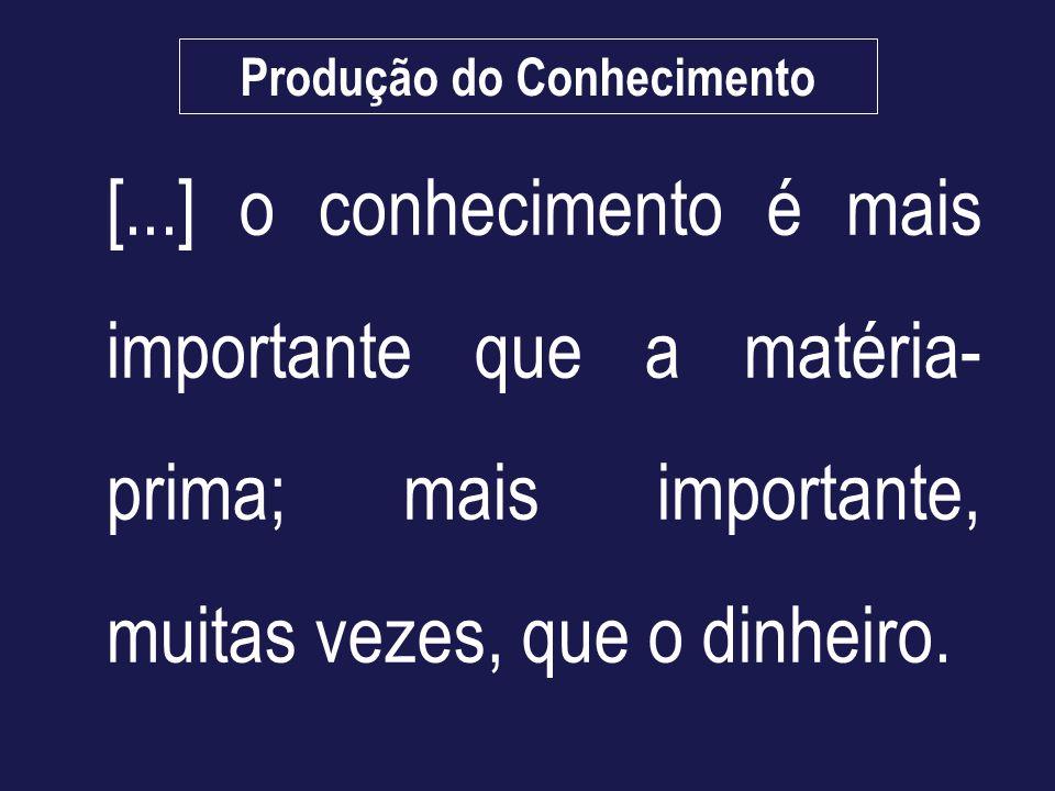 Produção do Conhecimento