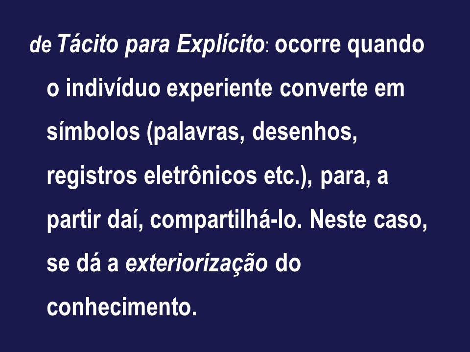 de Tácito para Explícito: ocorre quando o indivíduo experiente converte em símbolos (palavras, desenhos, registros eletrônicos etc.), para, a partir daí, compartilhá-lo.