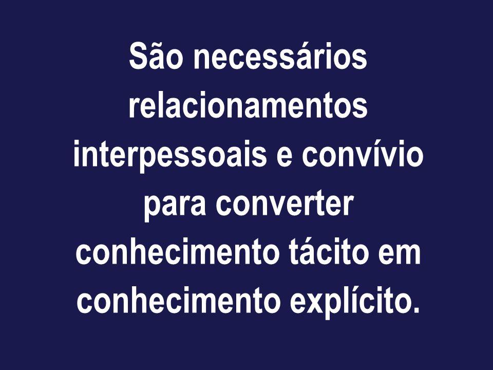 São necessários relacionamentos interpessoais e convívio para converter conhecimento tácito em conhecimento explícito.